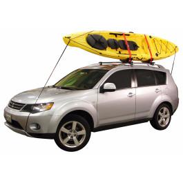Deluxe PaddleBoard Kit (2 boards)